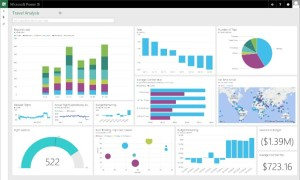 1 Dashboard im neuen Power BI