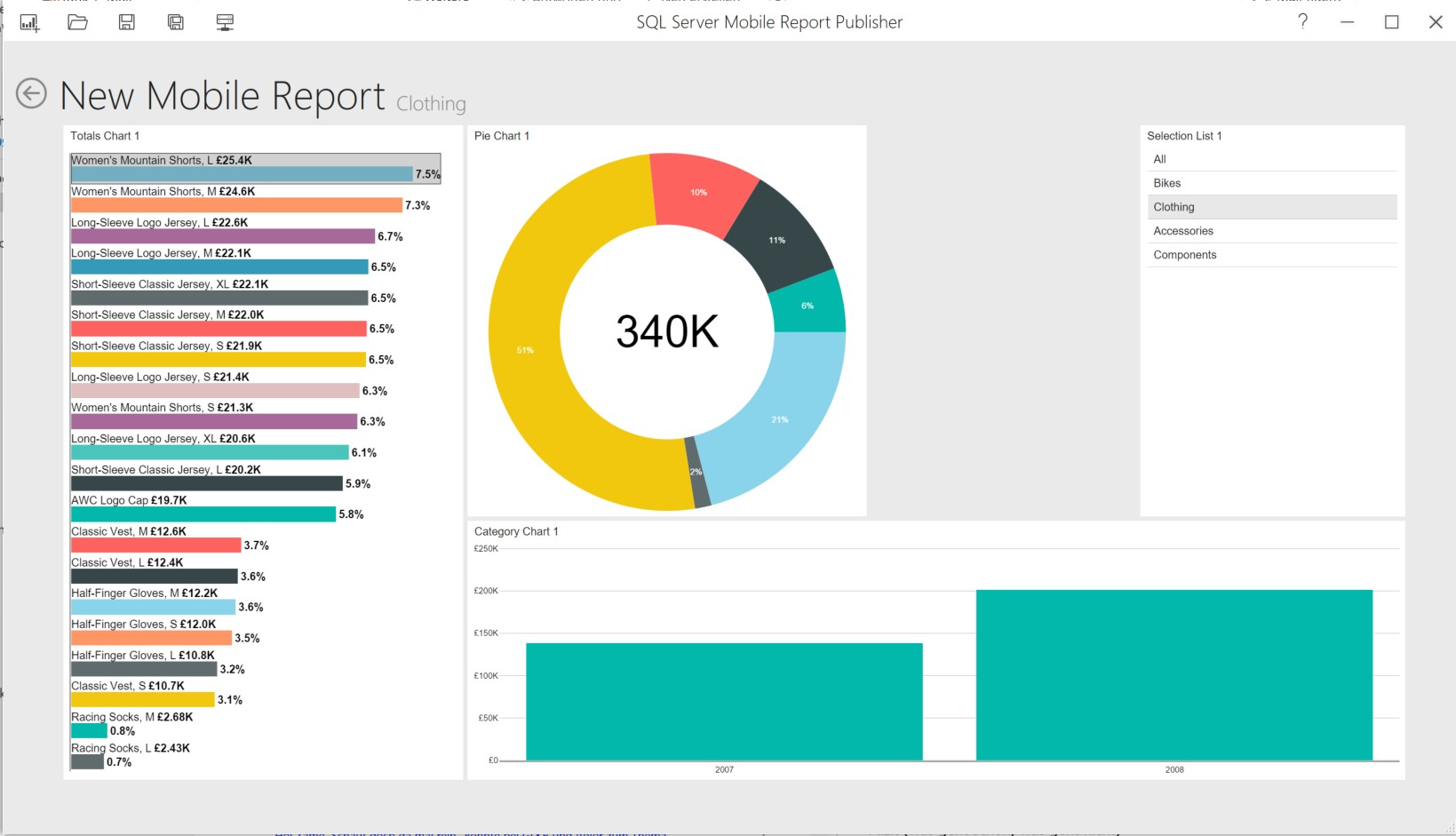 Abbildung 10: Preview des Dashboards in SQL Mobile Report Publisher (zum Vergrössern klicken)
