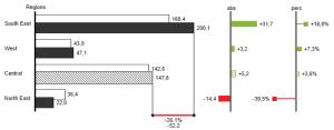graphomate_chart