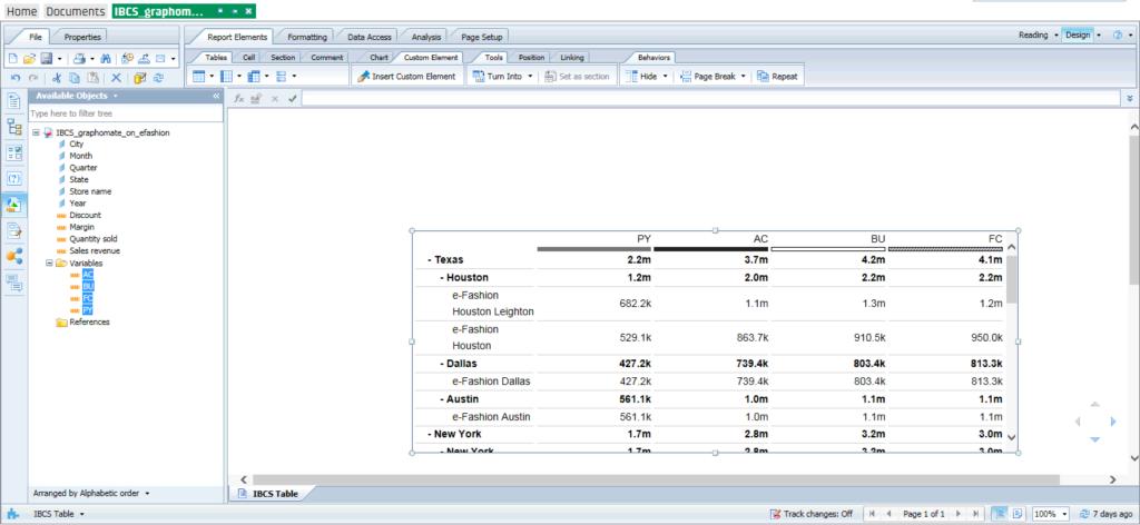 Als Ergebnis entsteht so extreme schnell eine Tabelle die IBCS konform ist.