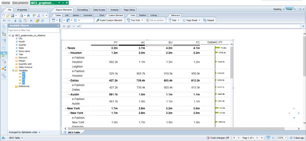 Als zusätzliches Feature last sich die Tabelle noch um integrierte Abweichungsdiagramme erweitern.