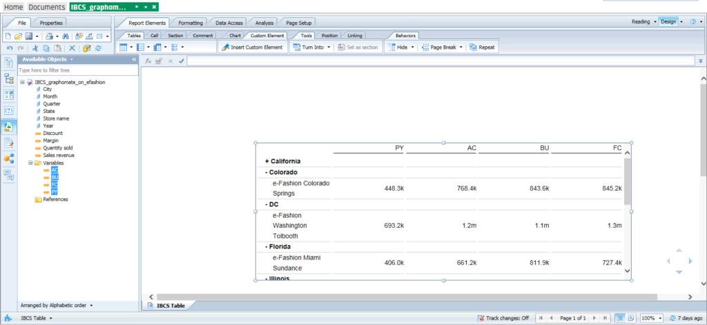 Automatisch erzeugt dann die Extension eine Tabelle die dem IBCS entspricht.