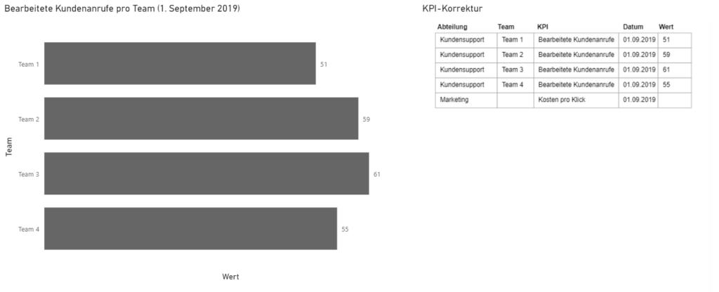 Report nachher