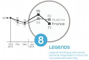 IBCS_8_Legends