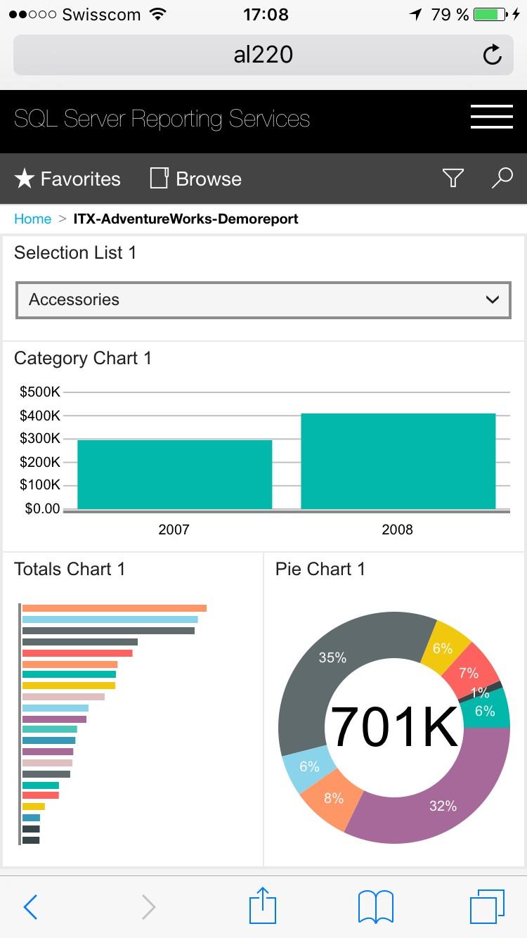 Abbildung 12: SQL Mobile Report über iPhone Browser