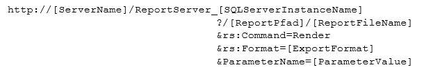 ITXBlogNotification_chol Abbildung URL 1