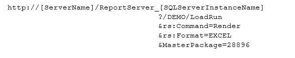 ITXBlogNotification_chol Abbildung URL 2