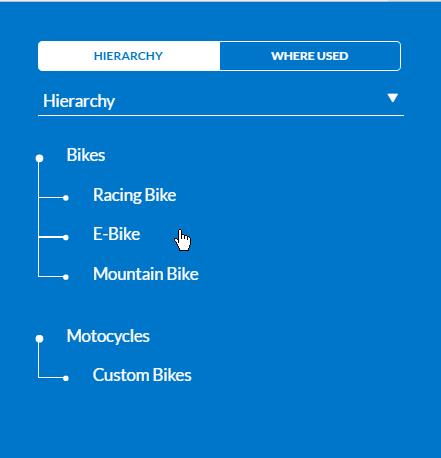 Abbildung 6: Hierarchien